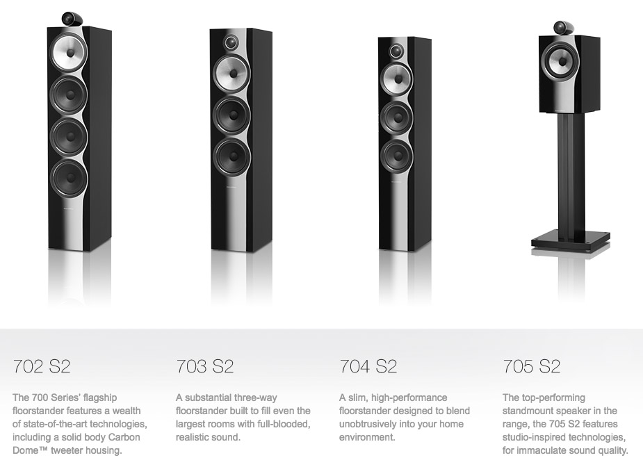 Bowers and Wilkins 700 Series