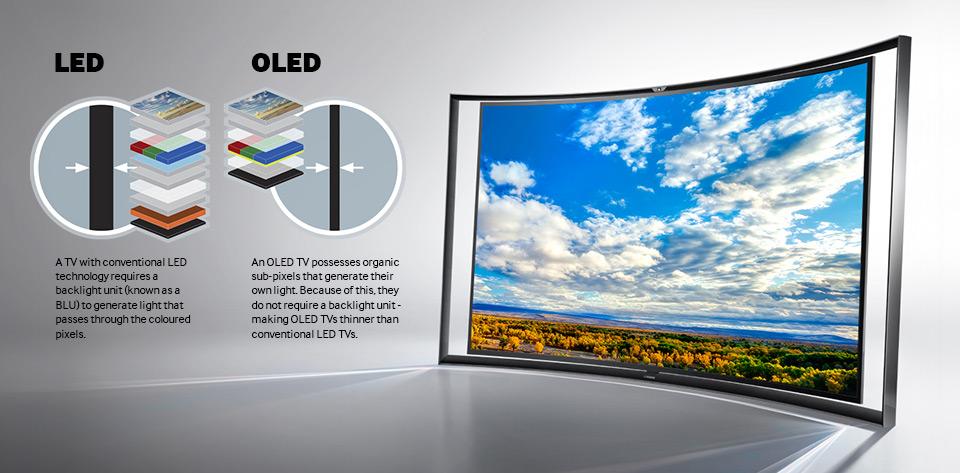 Perbedaan LED dan OLED