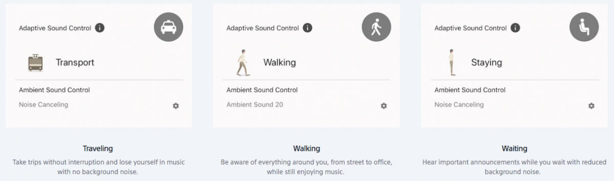 Sony Smart Listening by Adaptive Sound Control